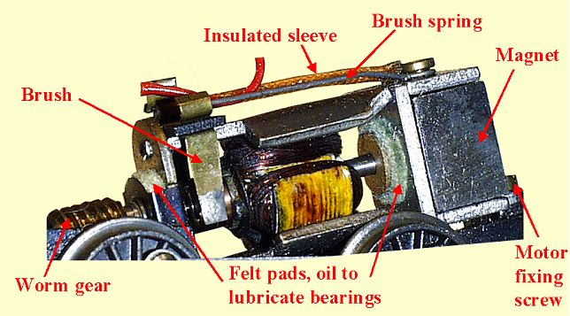 Triang Motor For 0-4-0